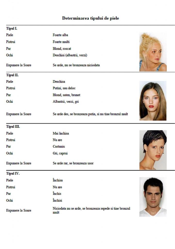 Tipurile de piele