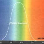 spectru-infrarosii